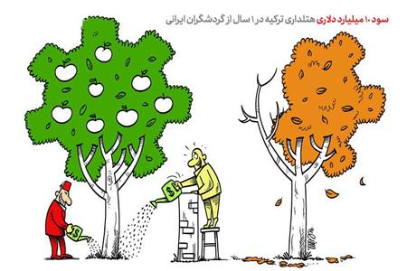 کاریکاتور روز, کاریکاتور مفهومی