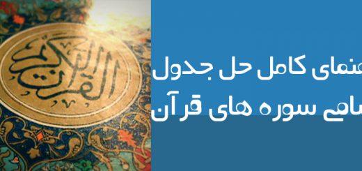 جدول اسامی سوره های قرآن